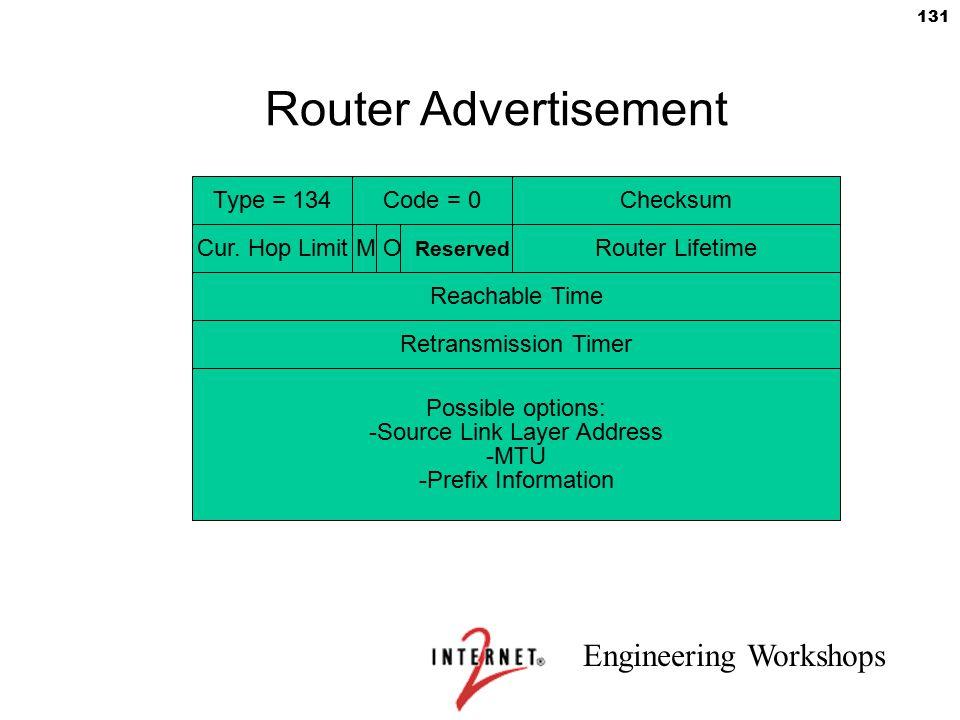 -Source Link Layer Address