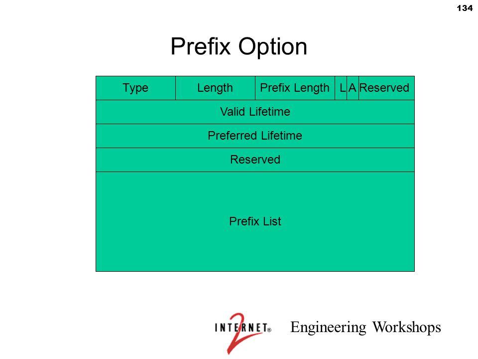 Prefix Option Type Length Prefix Length L A Reserved Valid Lifetime