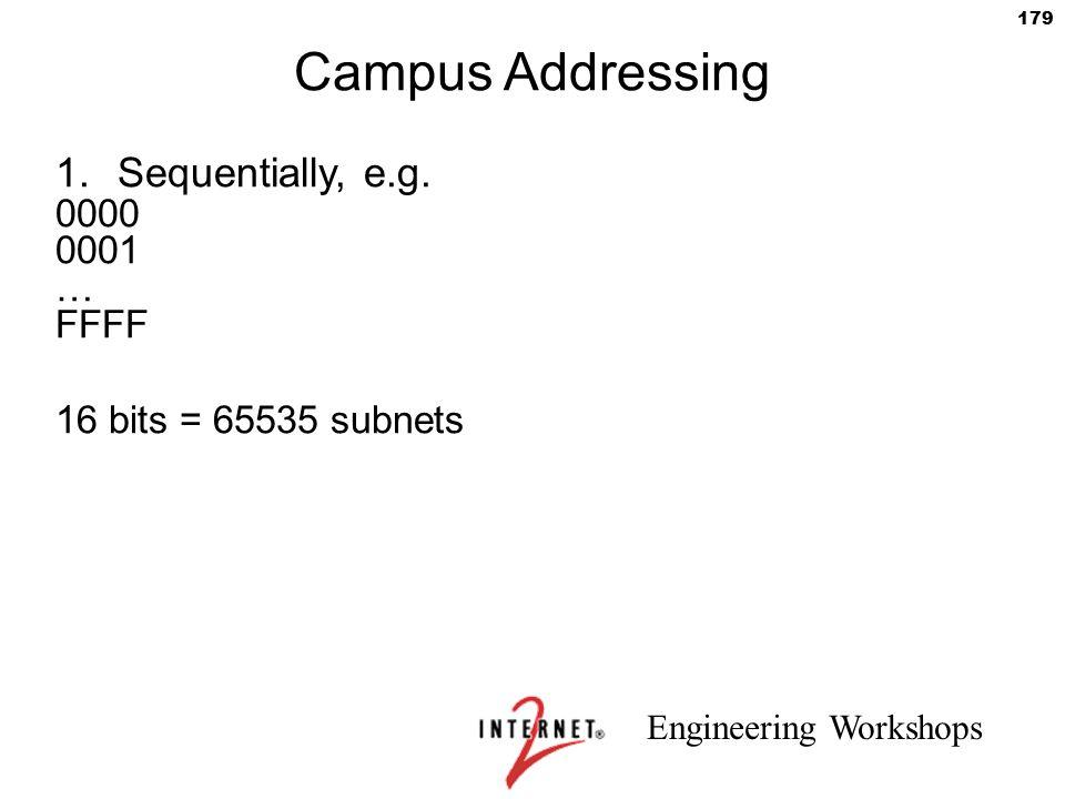 Campus Addressing Sequentially, e.g. 0000 0001 … FFFF