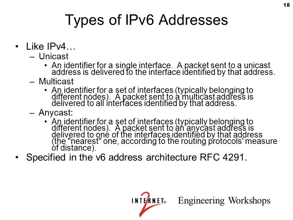 Types of IPv6 Addresses Like IPv4…