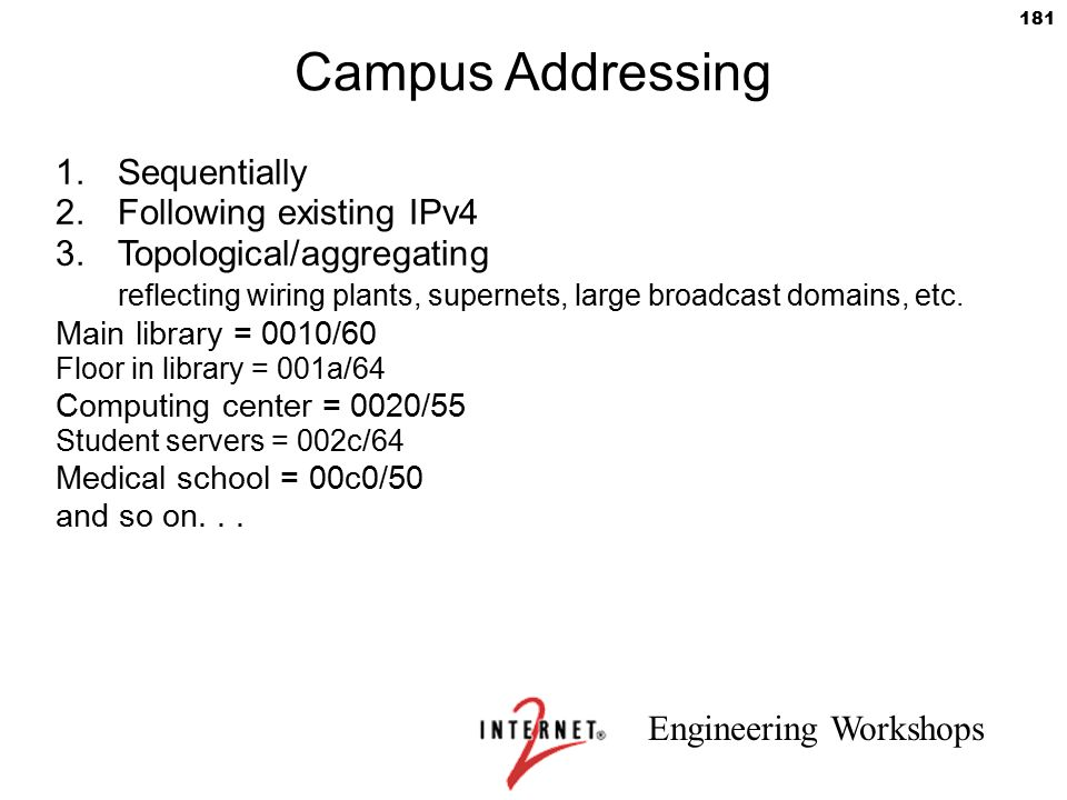 Campus Addressing Sequentially Following existing IPv4