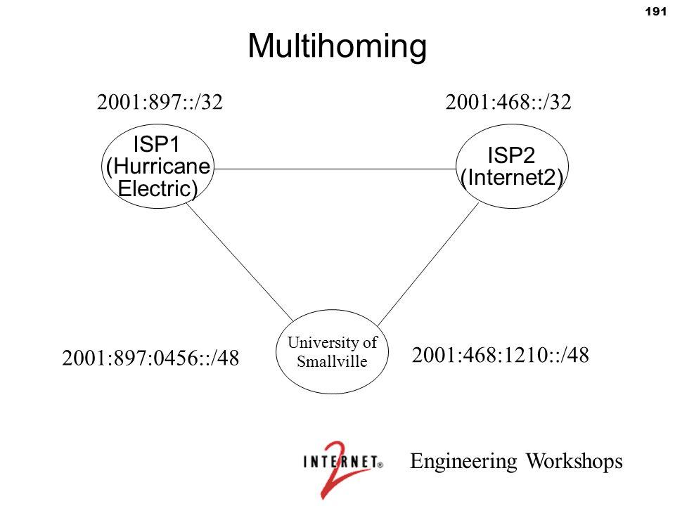 Multihoming 2001:897::/32 2001:468::/32 ISP1 (Hurricane Electric) ISP2