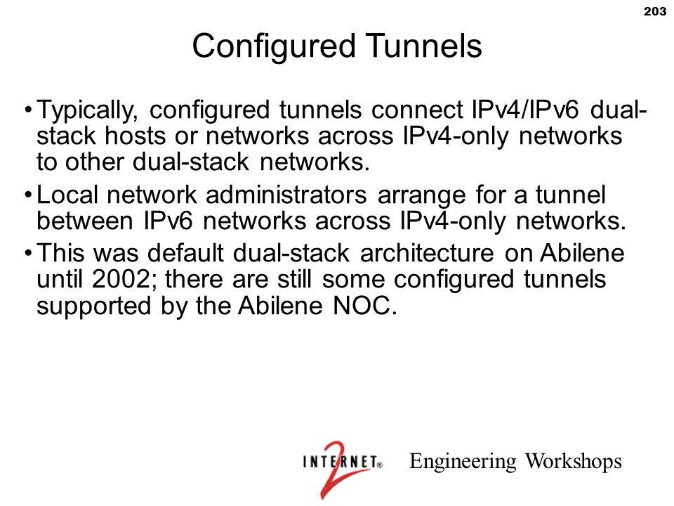 Configured Tunnels