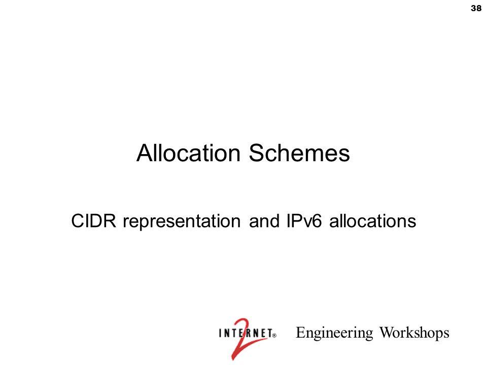 CIDR representation and IPv6 allocations