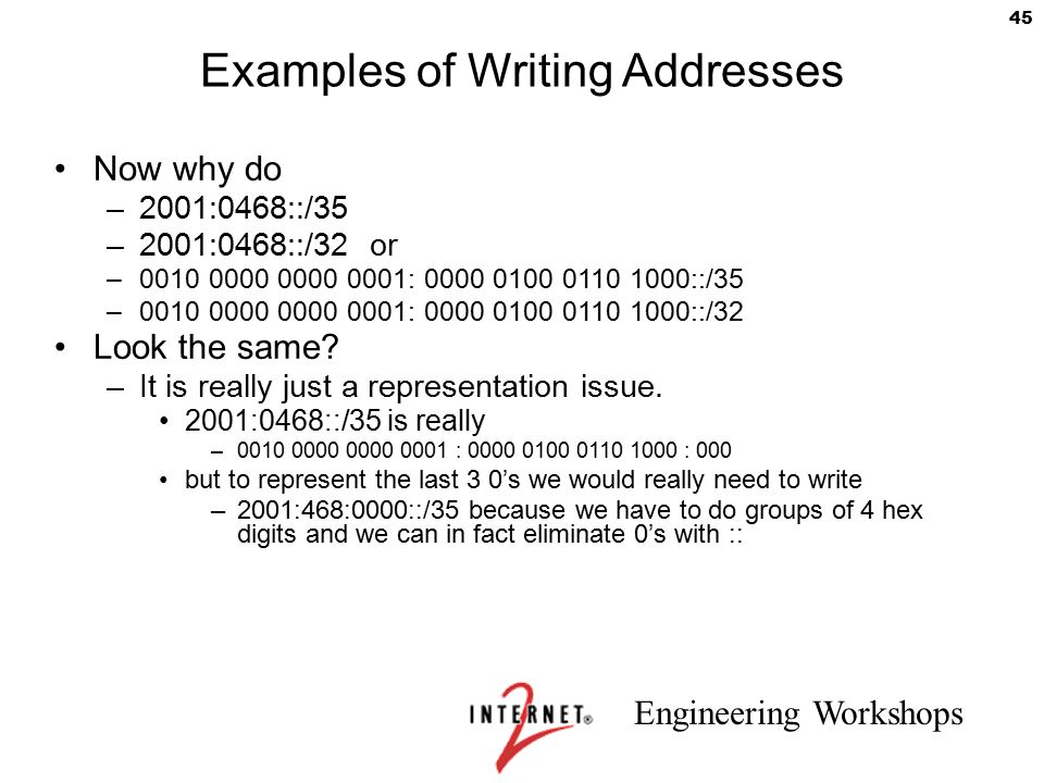 Examples of Writing Addresses