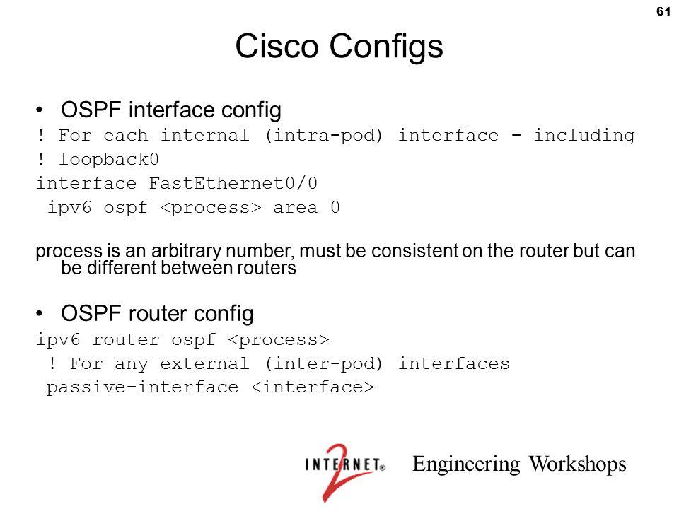 Cisco Configs OSPF interface config OSPF router config