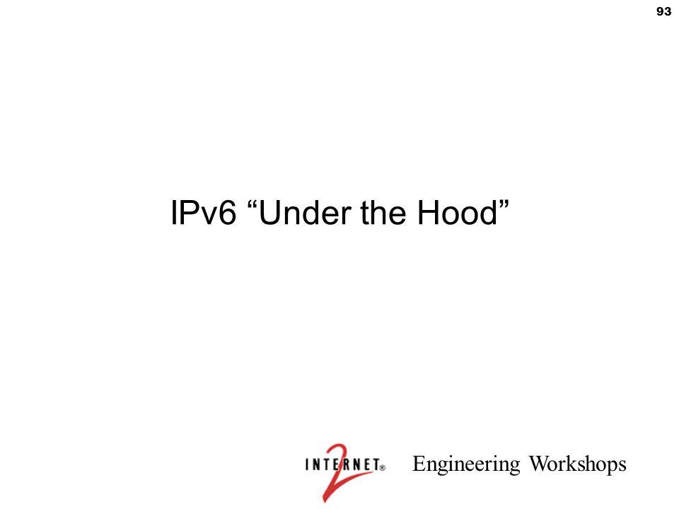 IPv6 Under the Hood 93