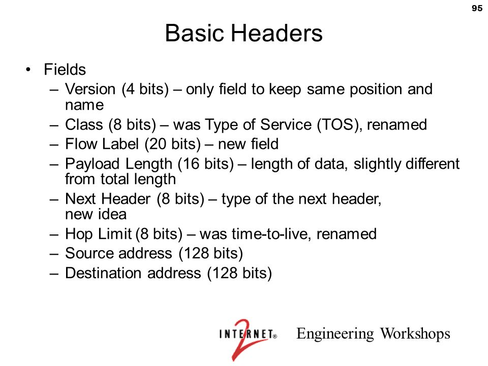 Basic Headers Fields. Version (4 bits) – only field to keep same position and name. Class (8 bits) – was Type of Service (TOS), renamed.