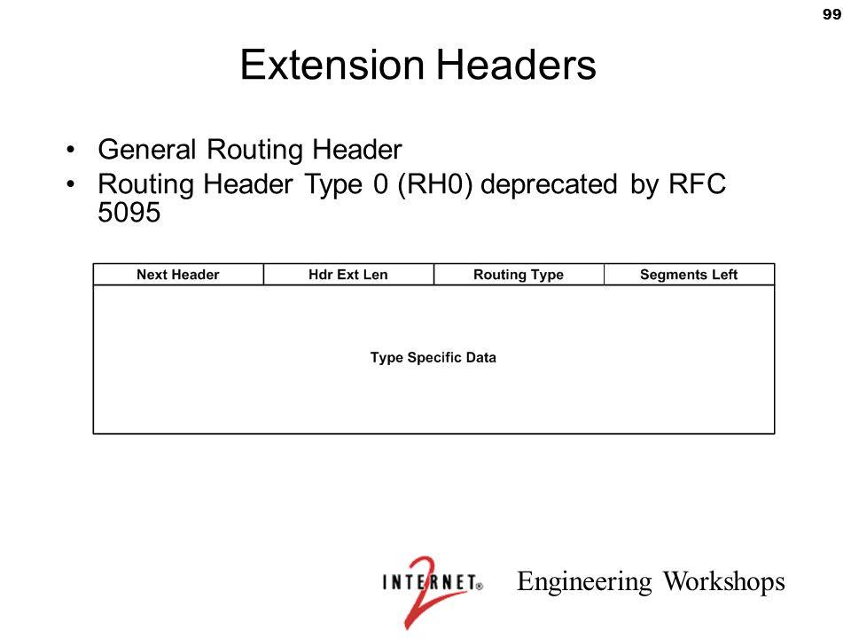 Extension Headers General Routing Header