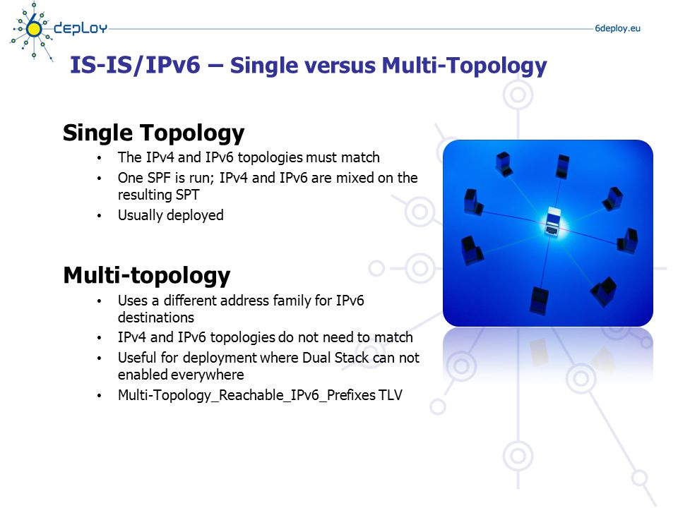 IS-IS/IPv6 – Single versus Multi-Topology