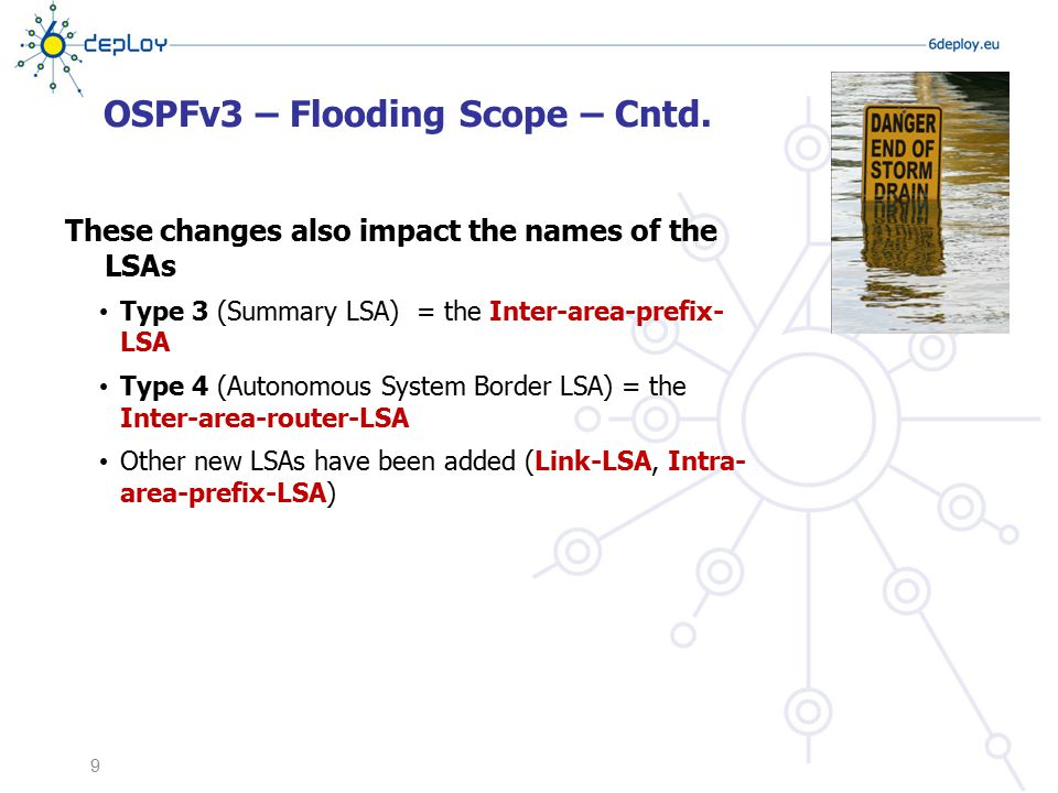 OSPFv3 – Flooding Scope – Cntd.