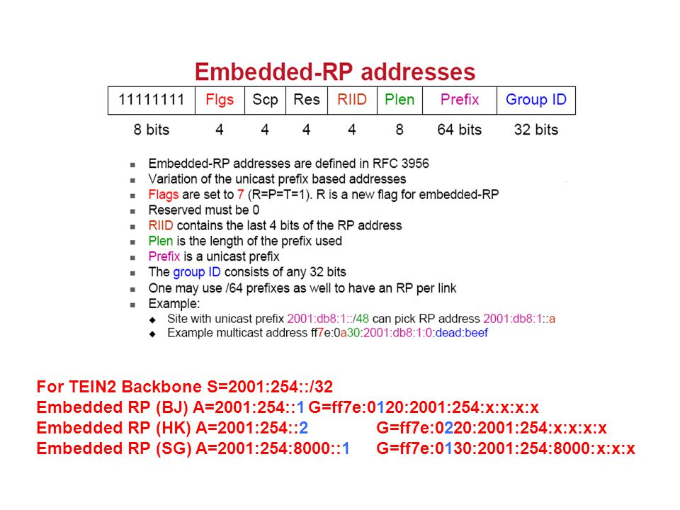 For TEIN2 Backbone S=2001:254::/32