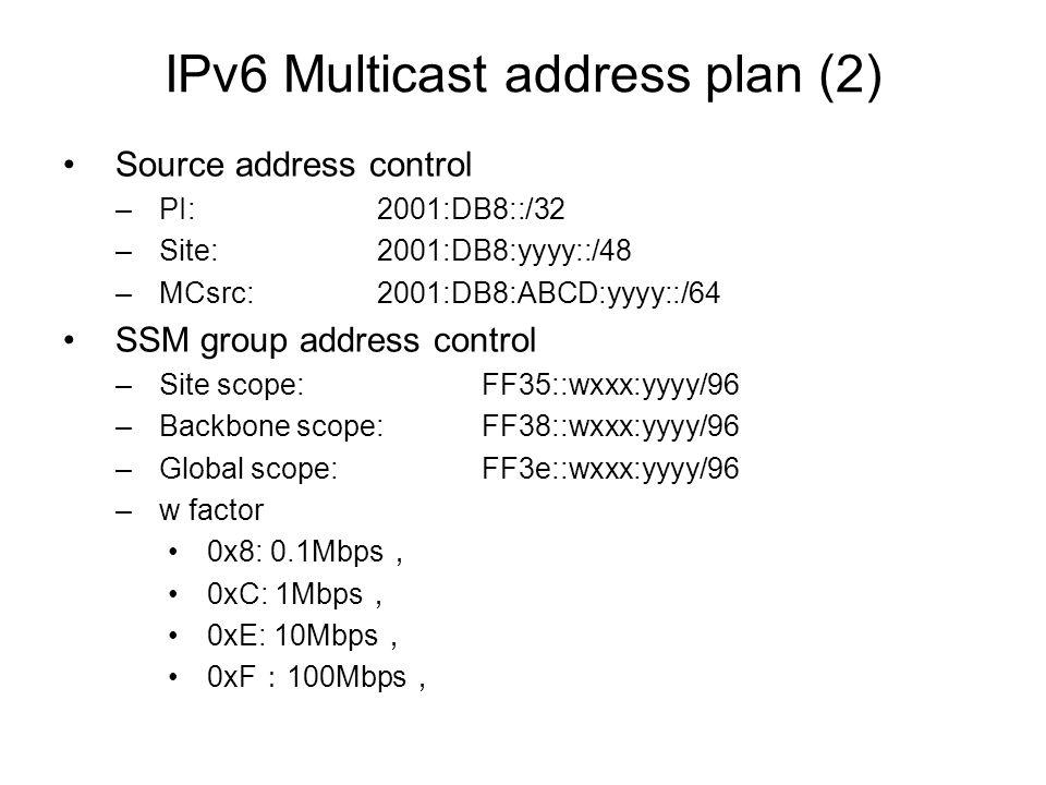 IPv6 Multicast address plan (2)