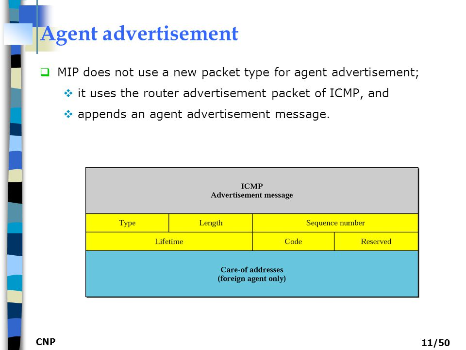 Agent advertisement MIP does not use a new packet type for agent advertisement; it uses the router advertisement packet of ICMP, and.