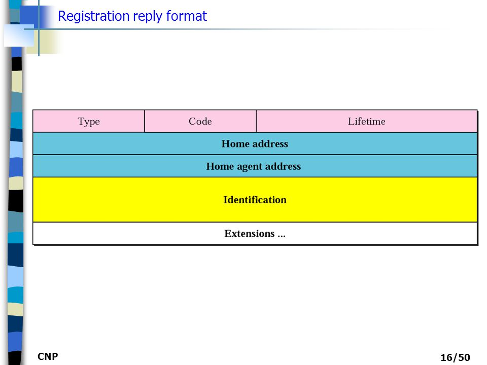 Registration reply format