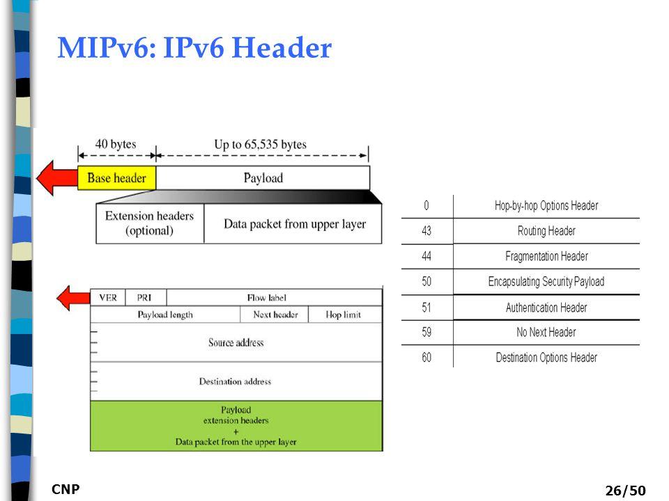 MIPv6: IPv6 Header CNP