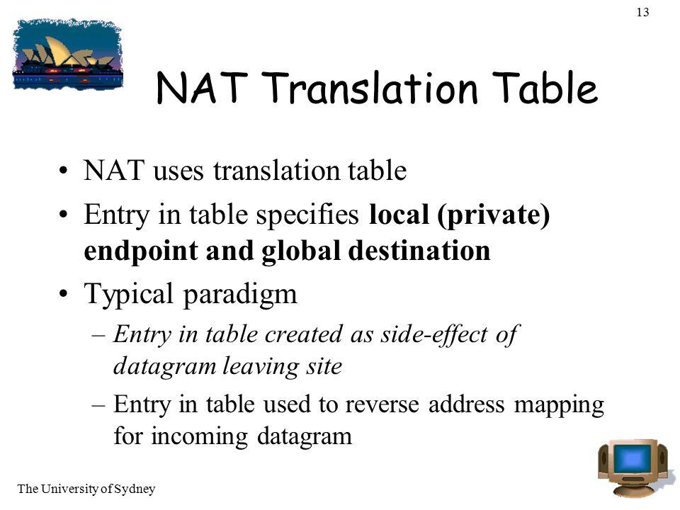 NAT Translation Table NAT uses translation table