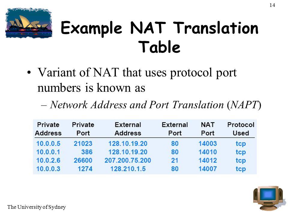 port assignments table Packet tracer skills integration challenge vlans and port assignment table from routing pr netw205 at devry fremont.
