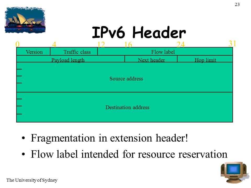 IPv6 Header Fragmentation in extension header!