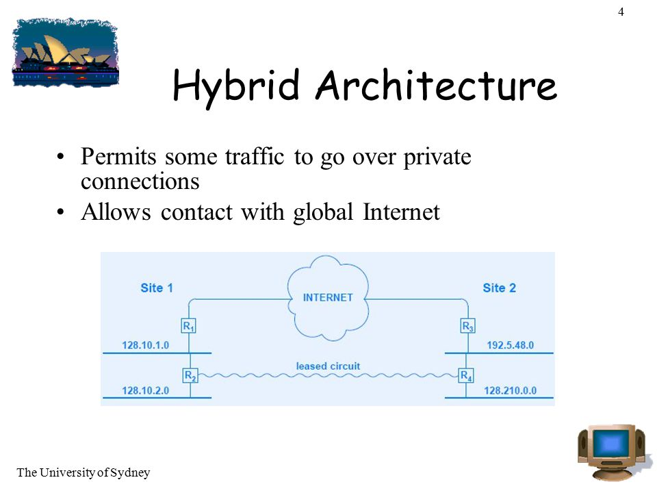 4 Hybrid Architecture. Permits some traffic to go over private connections.