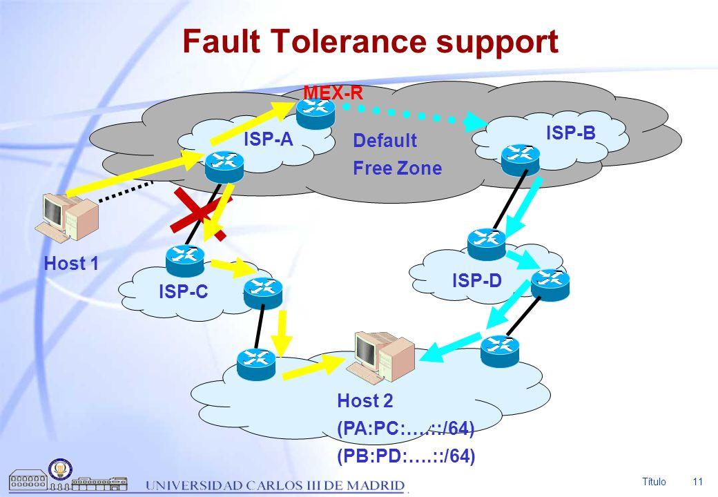 Fault Tolerance support