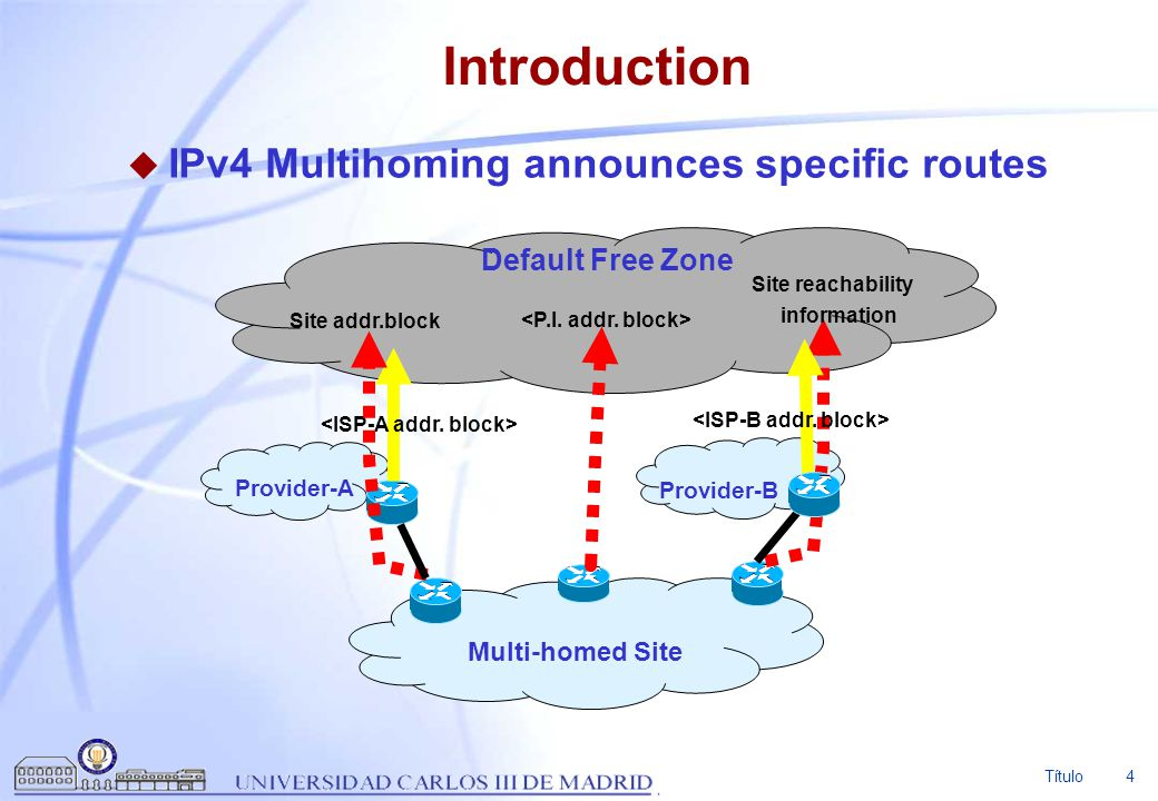 Introduction IPv4 Multihoming announces specific routes