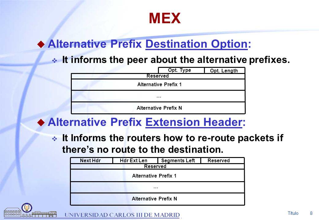MEX Alternative Prefix Destination Option: