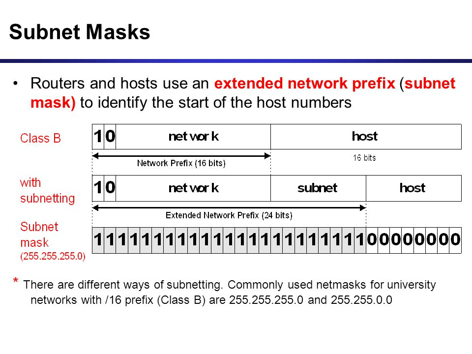 Subnet Masks Routers and hosts use an extended network prefix (subnet mask) to identify the start of the host numbers.