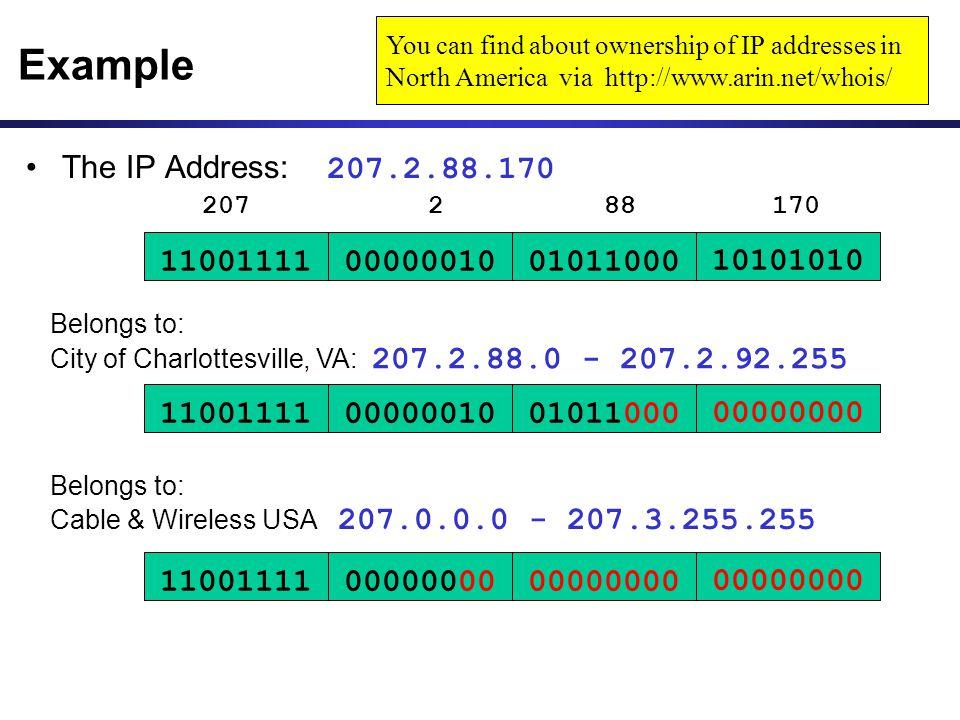 Example The IP Address: 207.2.88.170 11001111 00000010 01011000