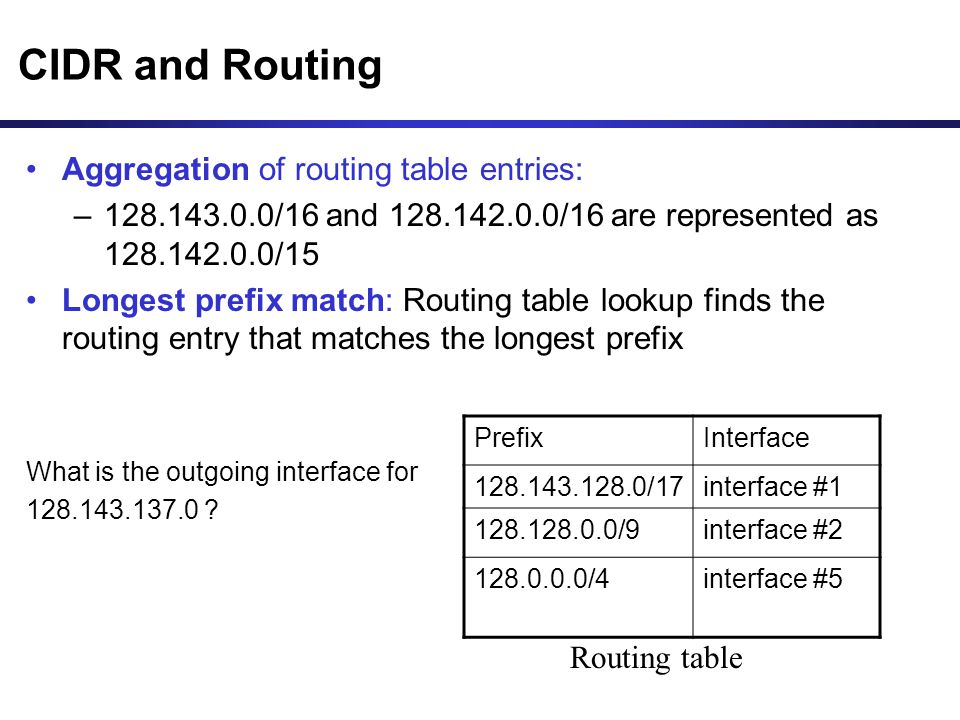 CIDR and Routing Aggregation of routing table entries: