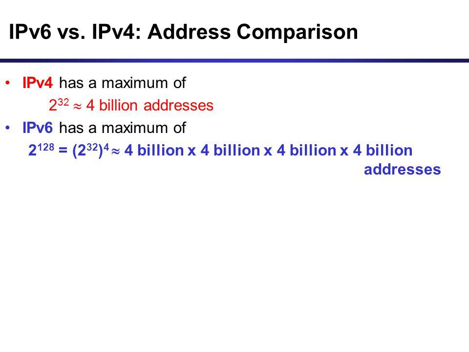 IPv6 vs. IPv4: Address Comparison