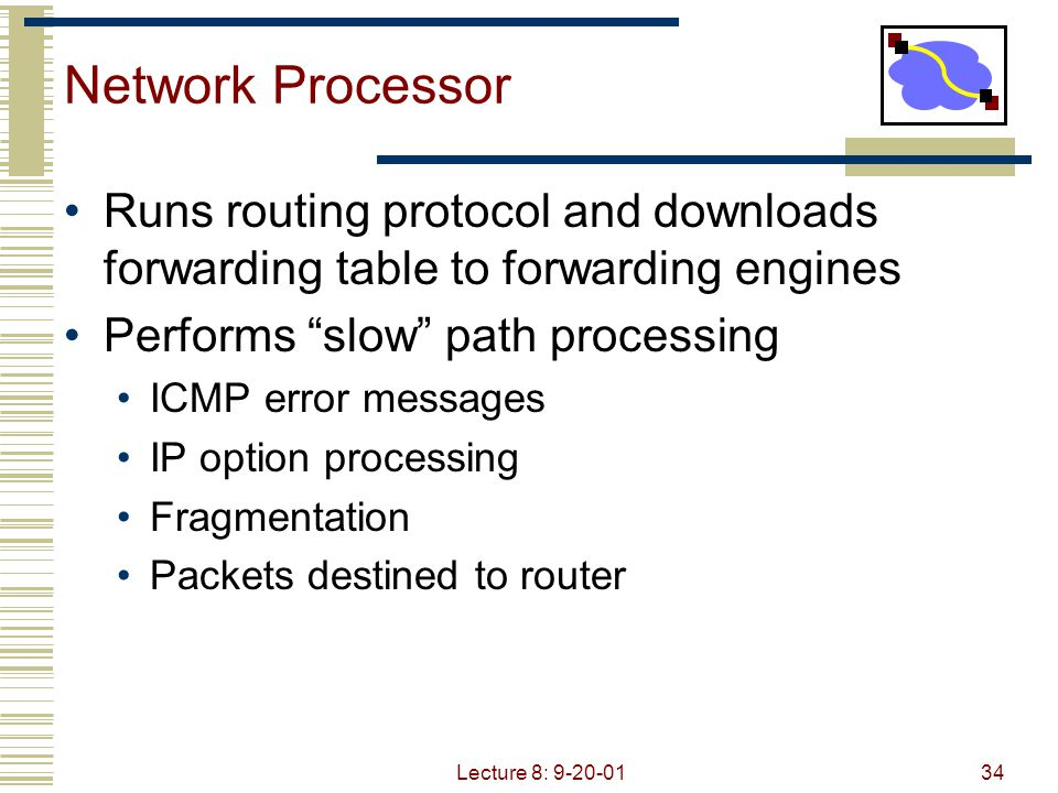 Network Processor Runs routing protocol and downloads forwarding table to forwarding engines. Performs slow path processing.