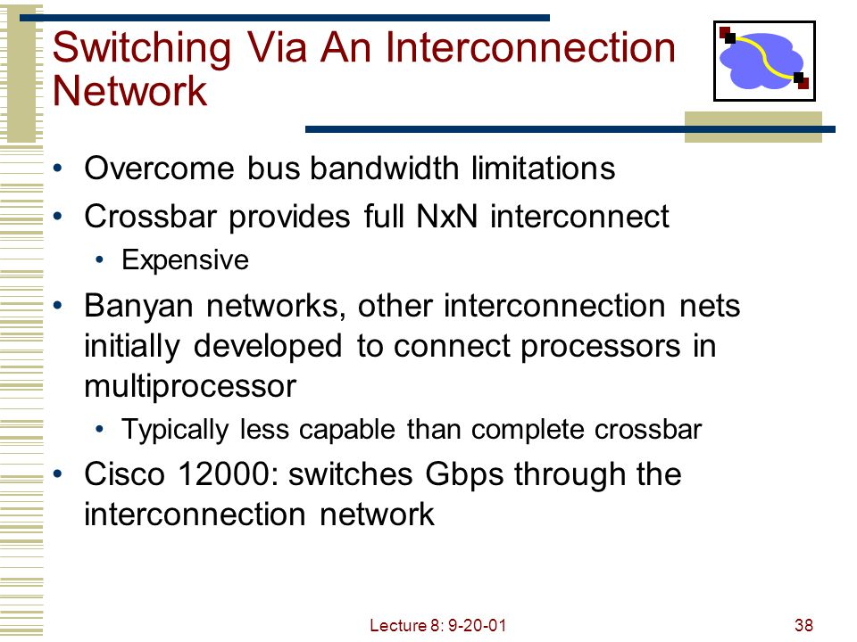 Switching Via An Interconnection Network