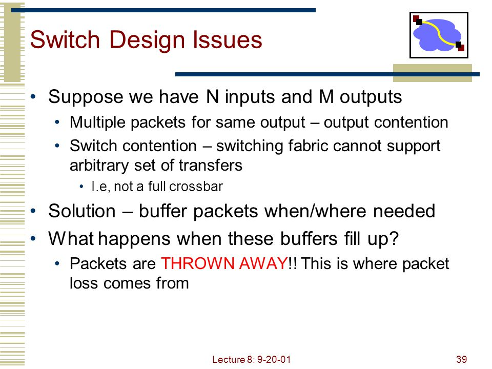 Switch Design Issues Suppose we have N inputs and M outputs