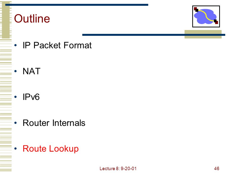 Outline IP Packet Format NAT IPv6 Router Internals Route Lookup
