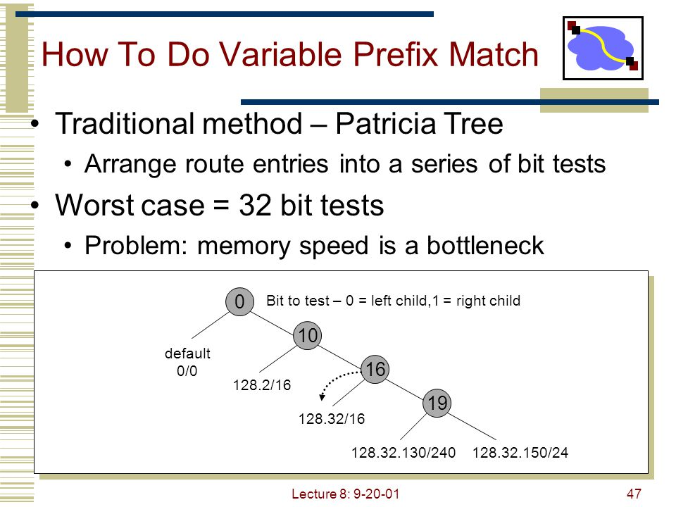 How To Do Variable Prefix Match