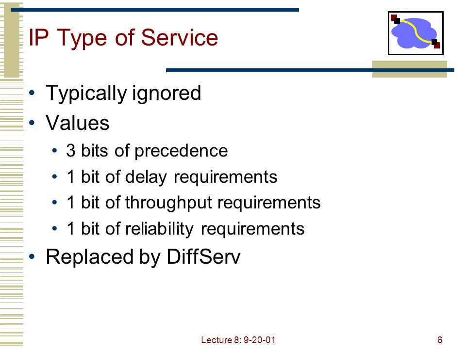 IP Type of Service Typically ignored Values Replaced by DiffServ