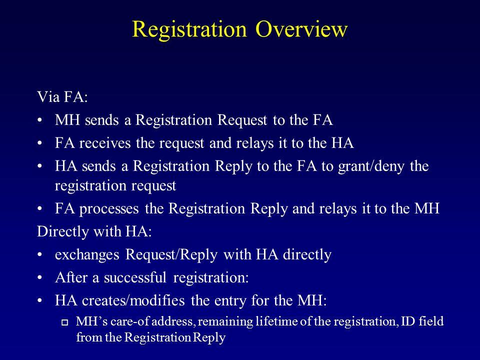 Registration Overview