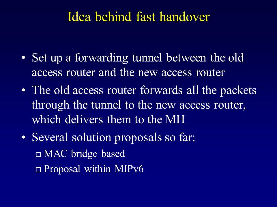 Idea behind fast handover
