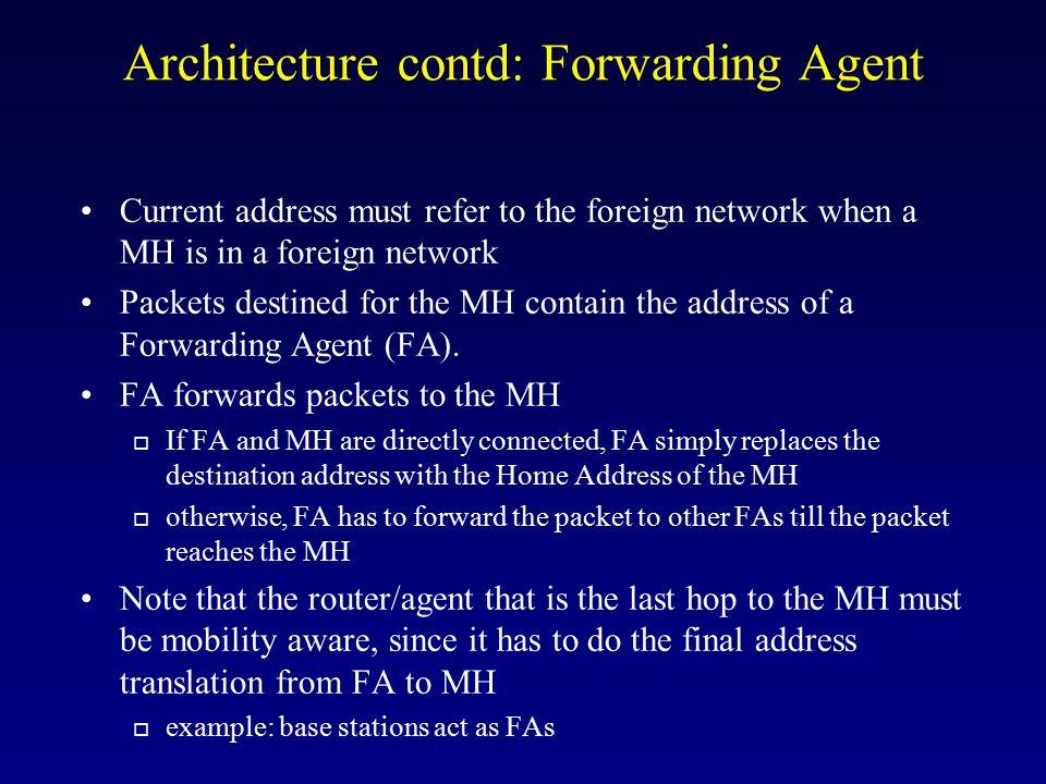 Architecture contd: Forwarding Agent