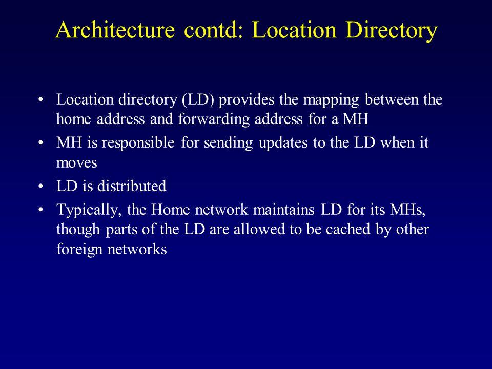 Architecture contd: Location Directory