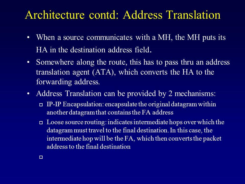 Architecture contd: Address Translation