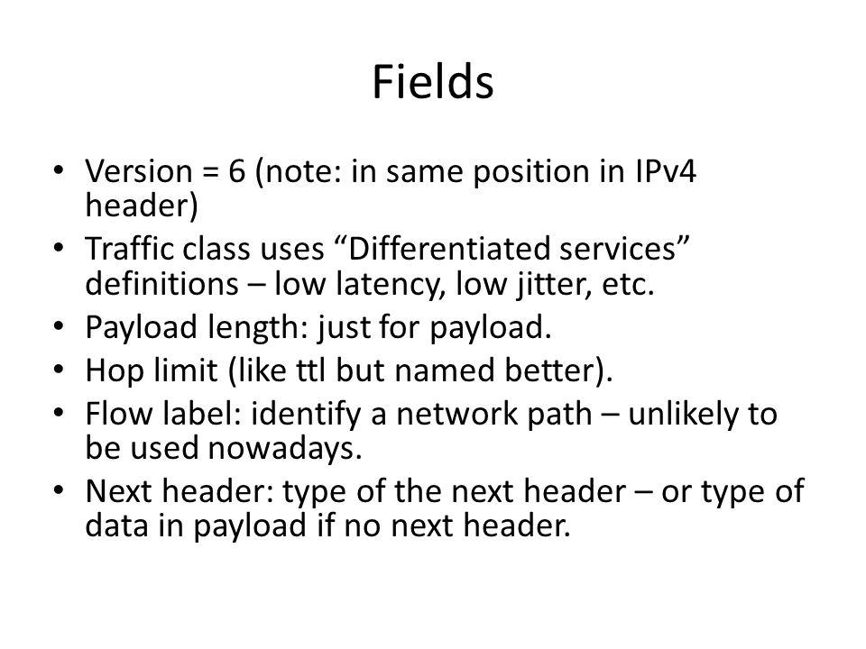 Fields Version = 6 (note: in same position in IPv4 header)
