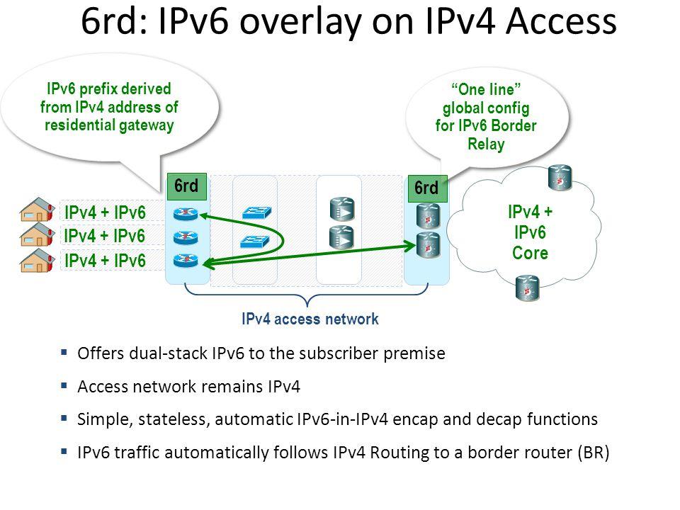 6rd: IPv6 overlay on IPv4 Access