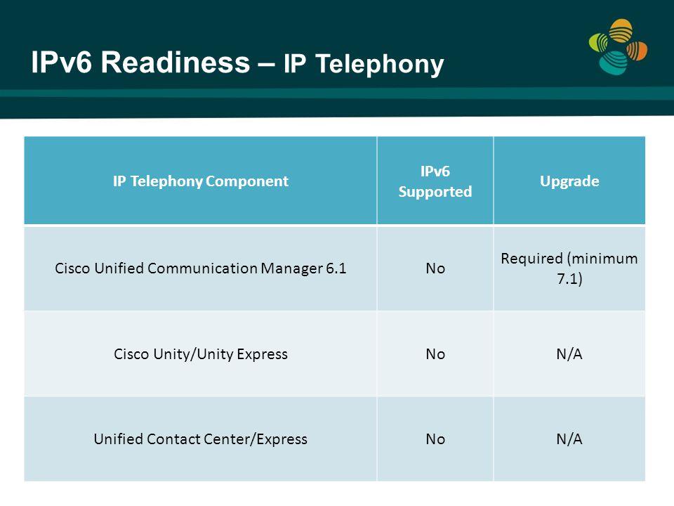 IPv6 Readiness – IP Telephony