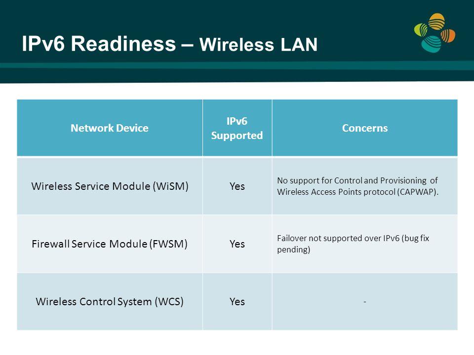 IPv6 Readiness – Wireless LAN