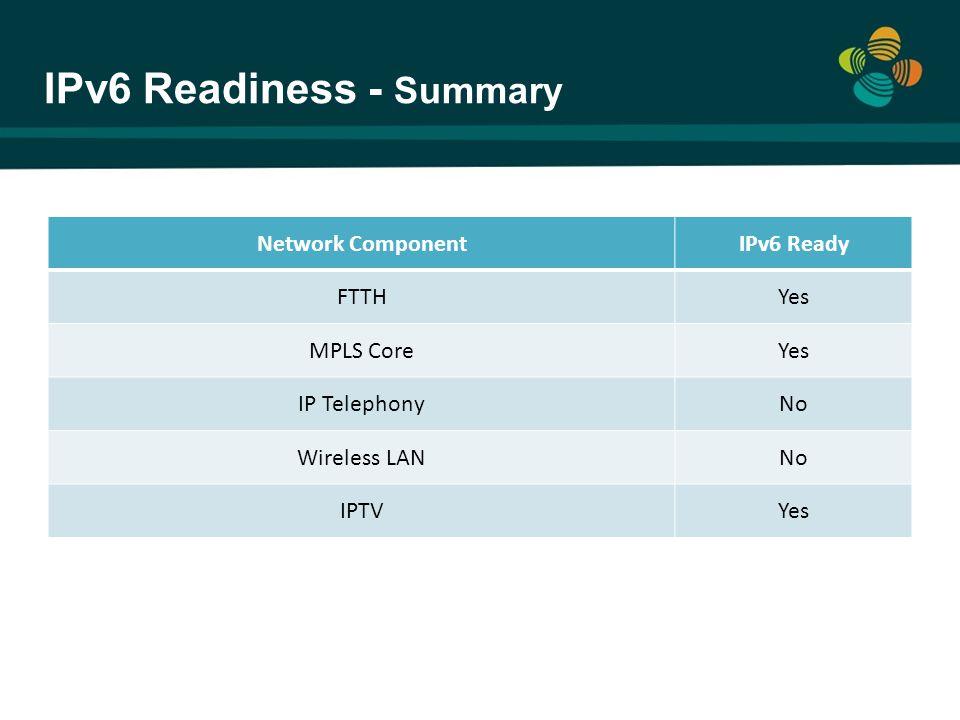 IPv6 Readiness - Summary