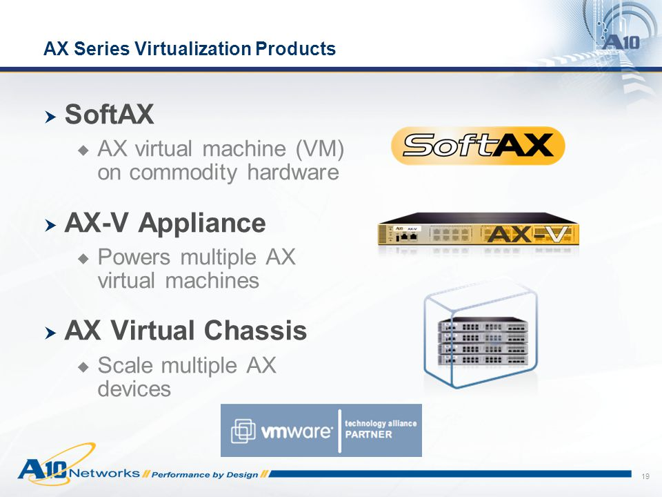 AX Series Virtualization Products