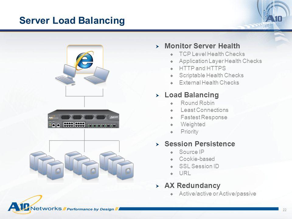 Server Load Balancing Monitor Server Health Load Balancing