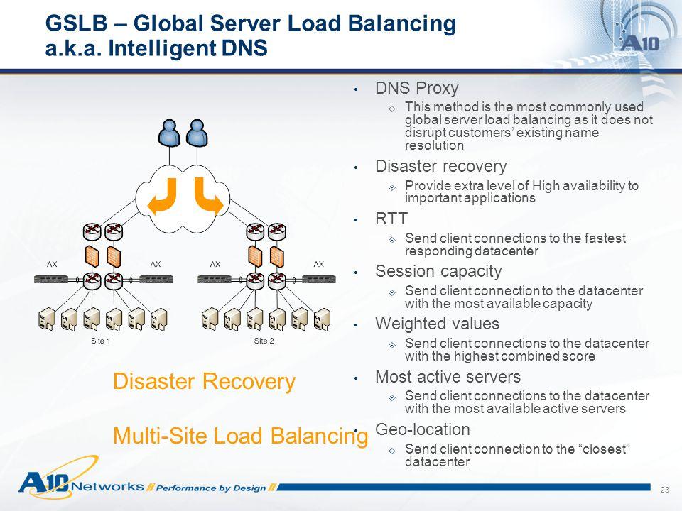 GSLB – Global Server Load Balancing a.k.a. Intelligent DNS